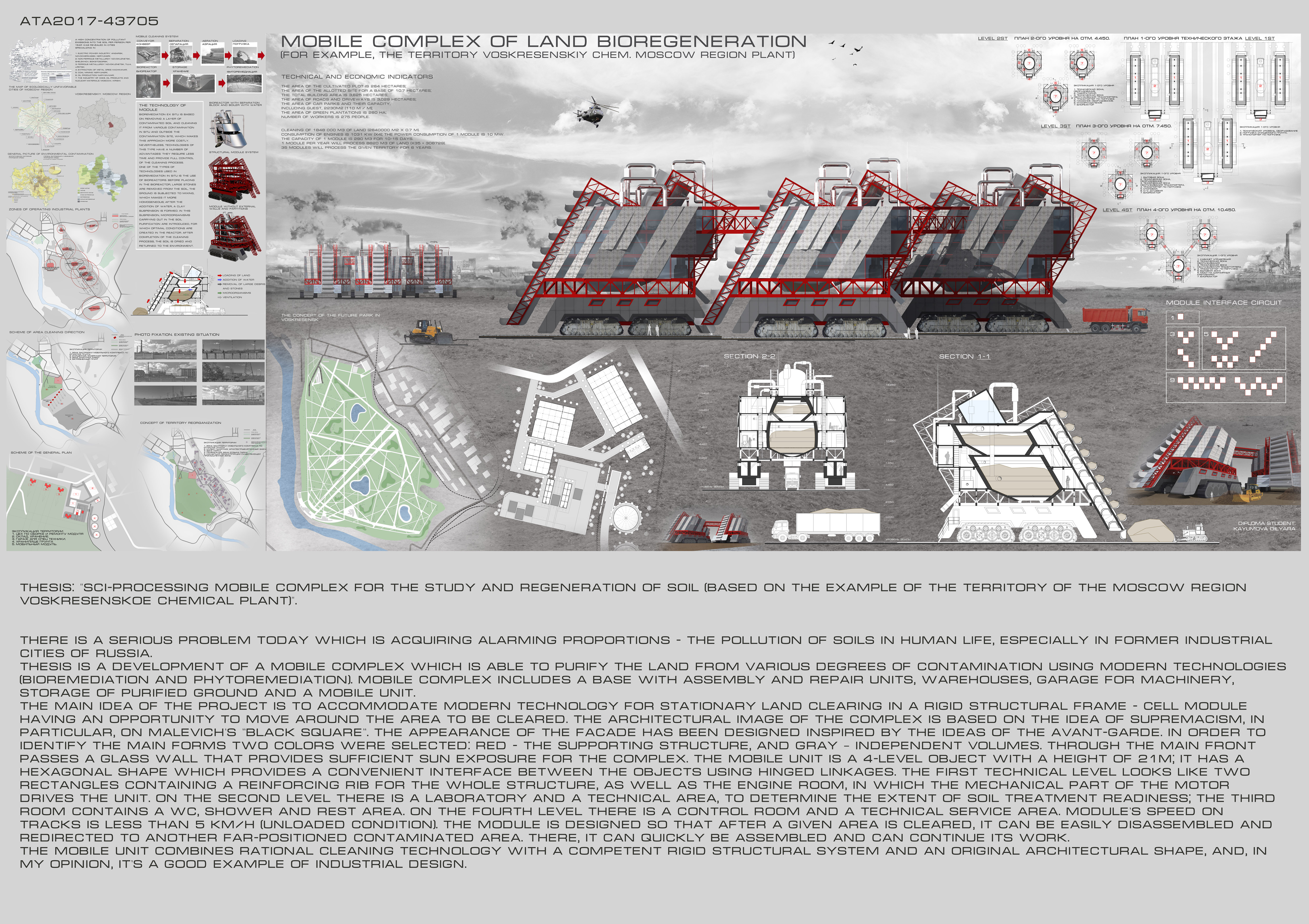 Sci-processing mobile complex for the study and regeneration of soil. Board