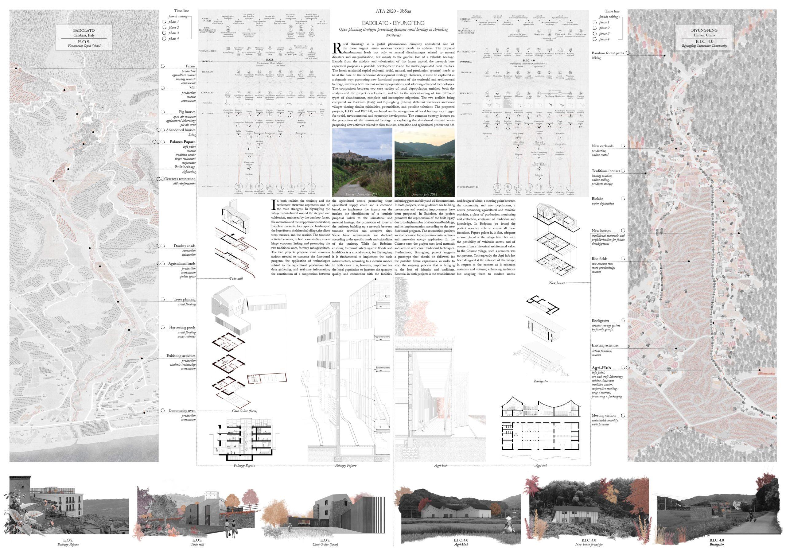 BADOLATO – BIYUNGFENG. Open planning strategies promoting dynamic rural heritage in shrinking TERRITORIES. Board