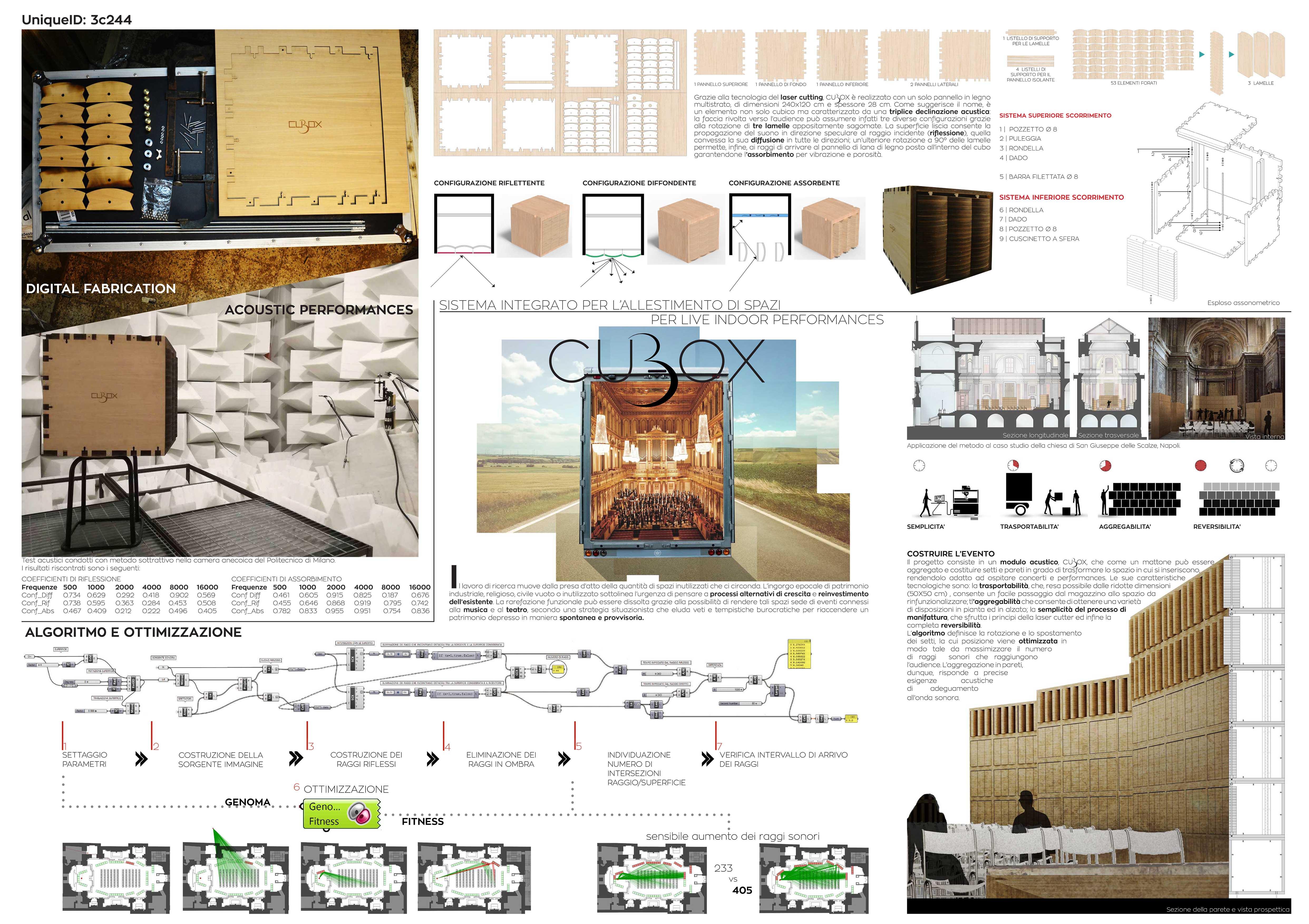 CU3OX_Sistema integrato per l'allestimento di spazi per live indoor performances Board