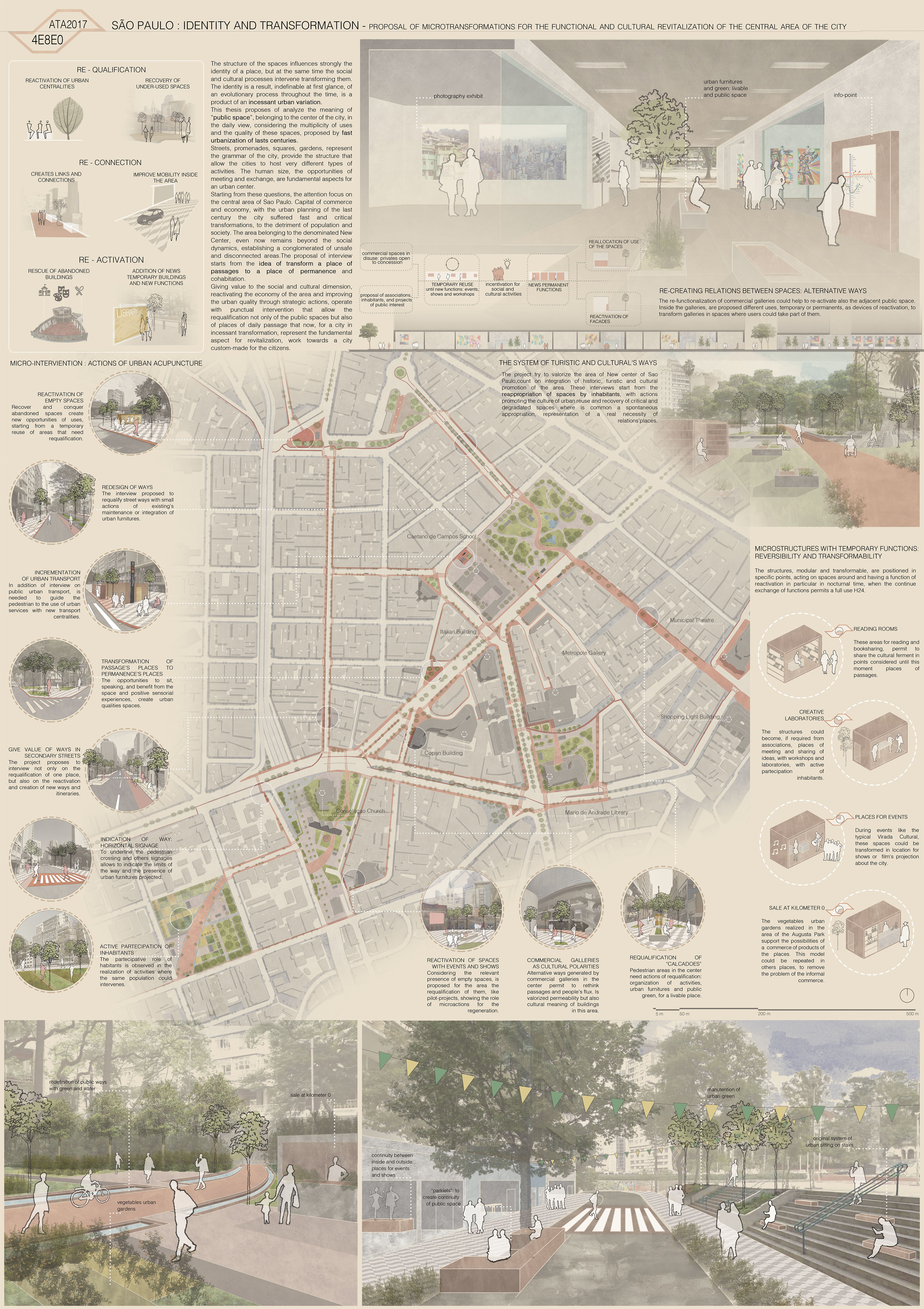 SÃO PAULO : IDENTITY AND TRANSFORMATION – Proposal of microtransformations for the functional and cultural revitalization of the central area of the city Board