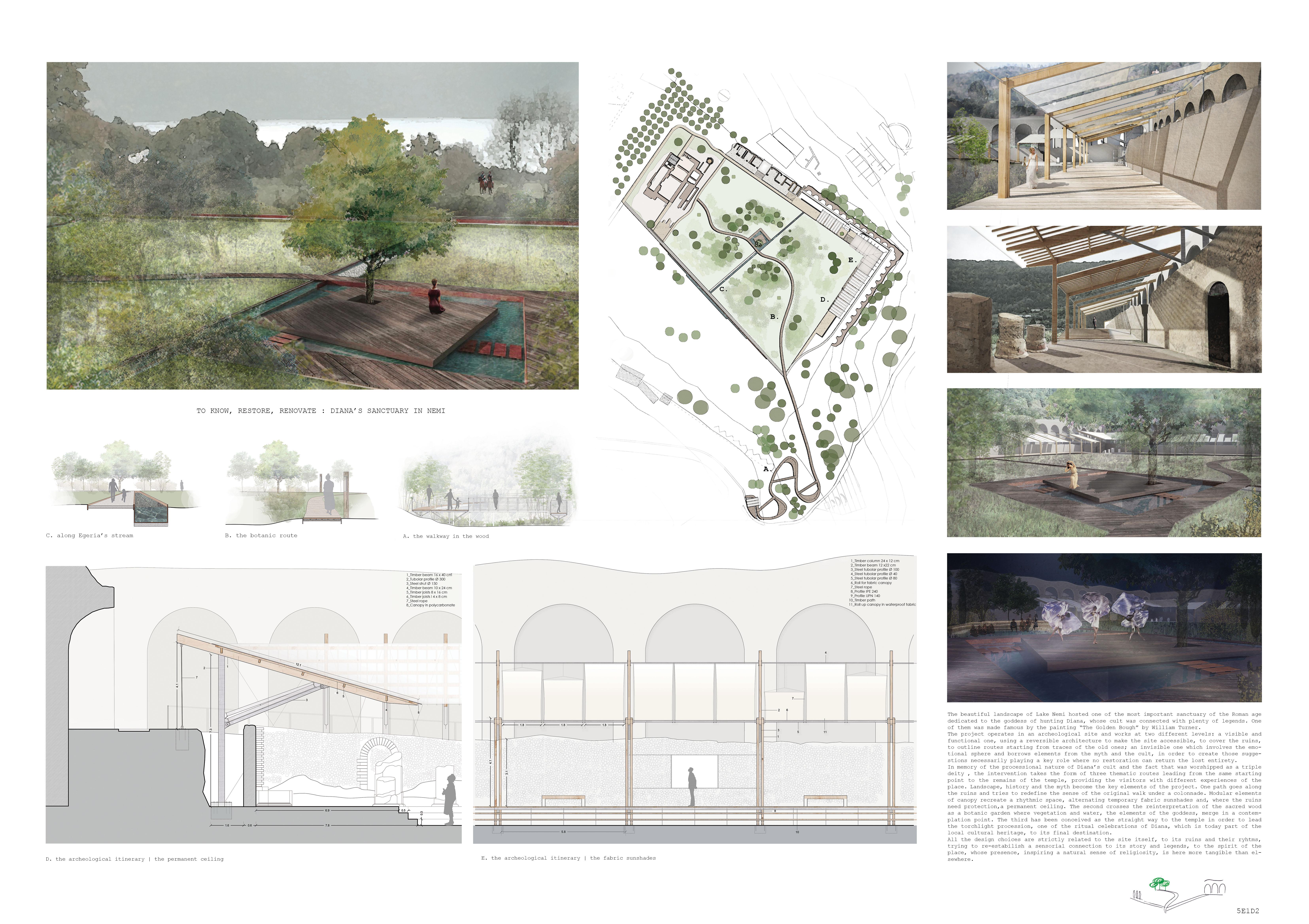 To know, restore, renovate: Diana's Sanctuary in Nemi Board