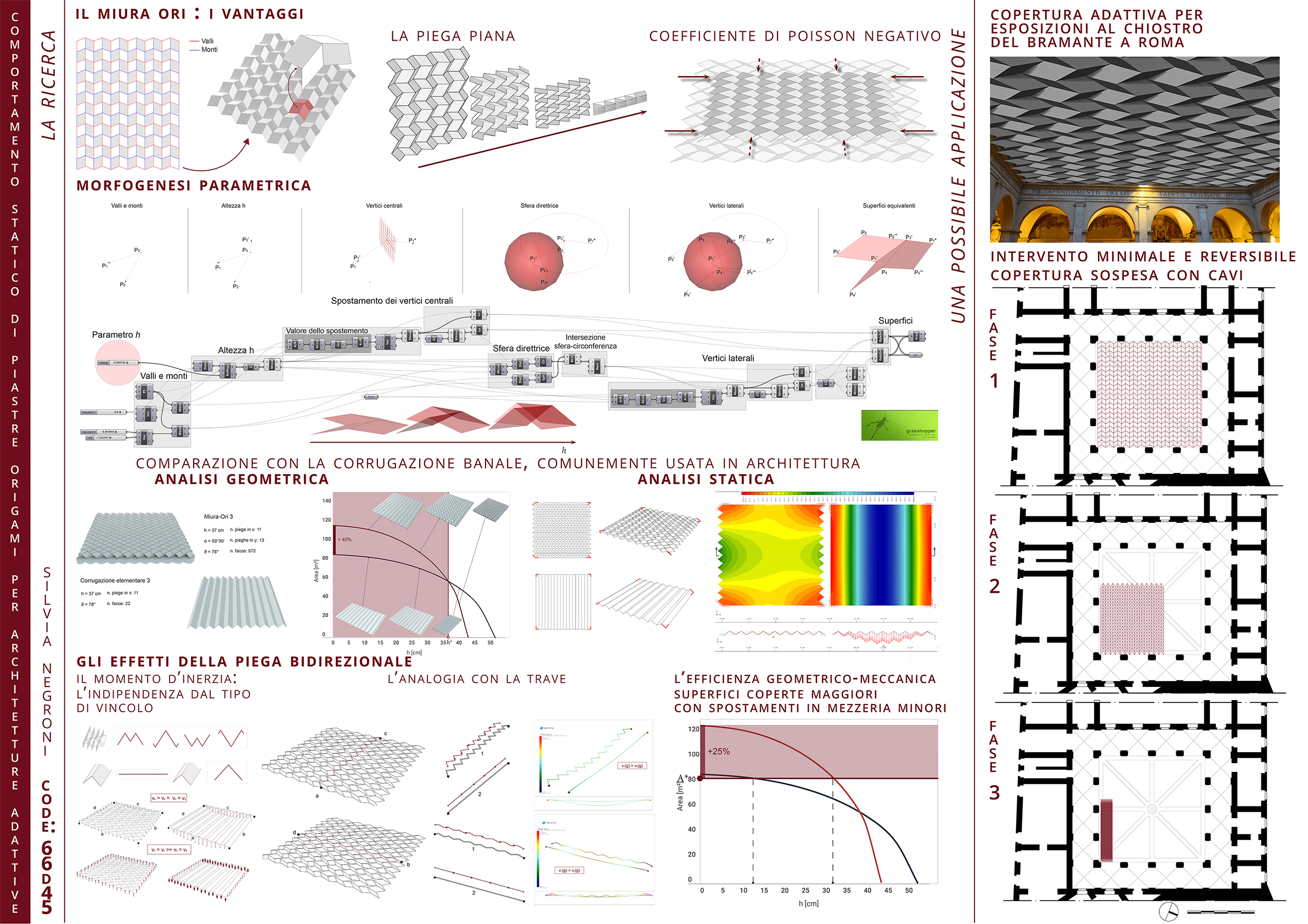 Static behaviour of origami plates for adaptive architectures Board