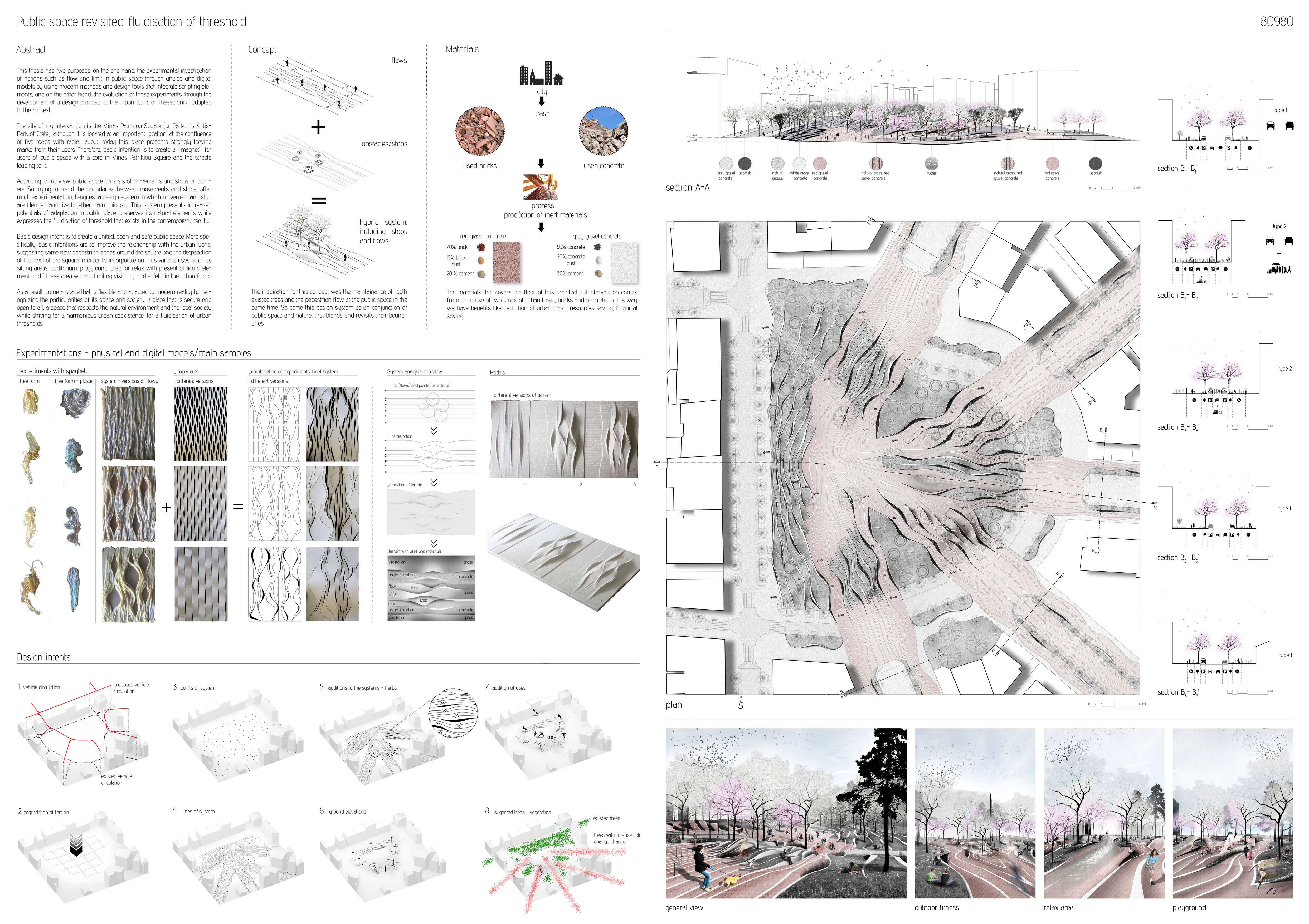 Public space revisited: fluidisation of thresholds Board