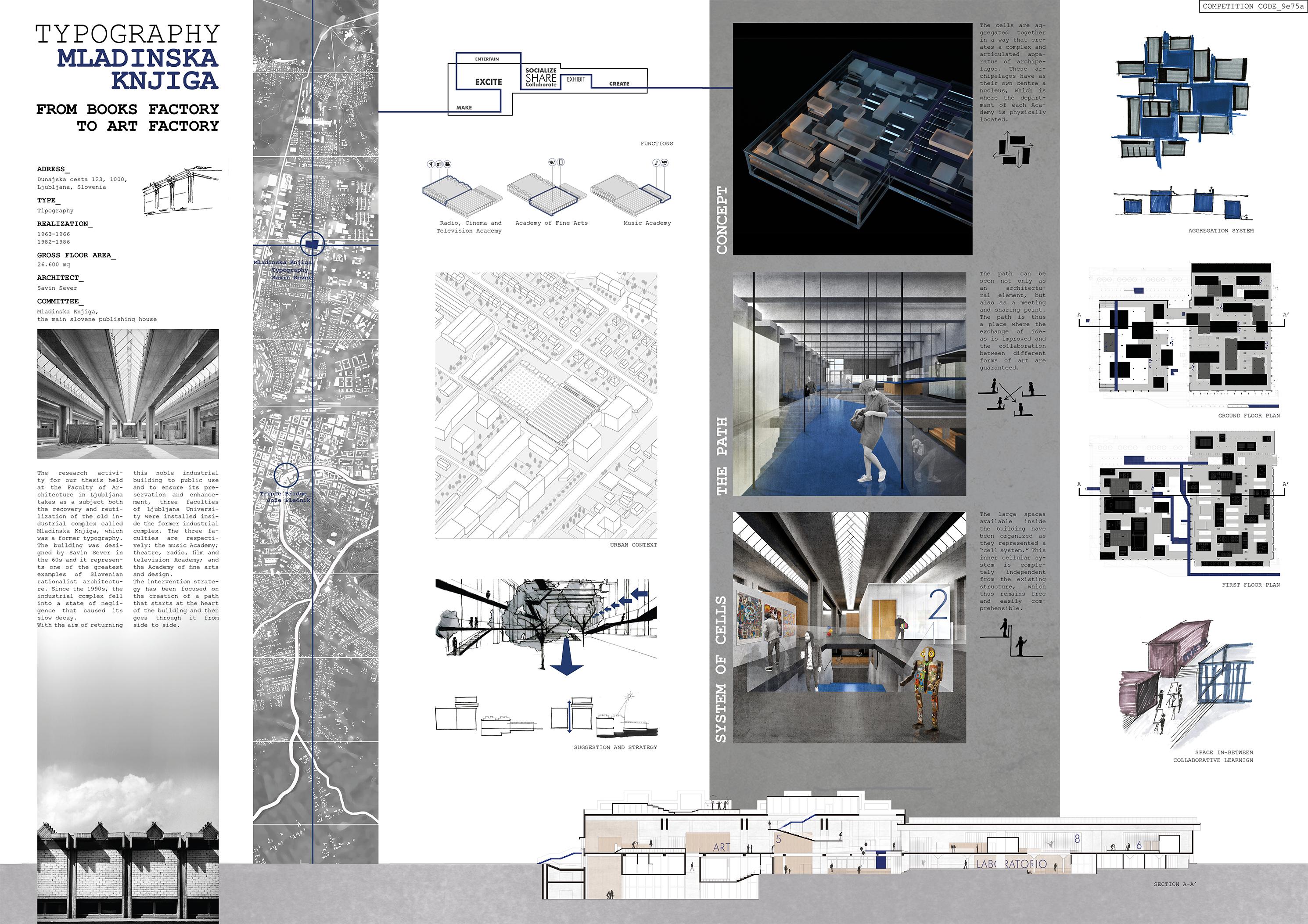 Typography Mladinska Knjiga, from Books Factory to Art Factory Board