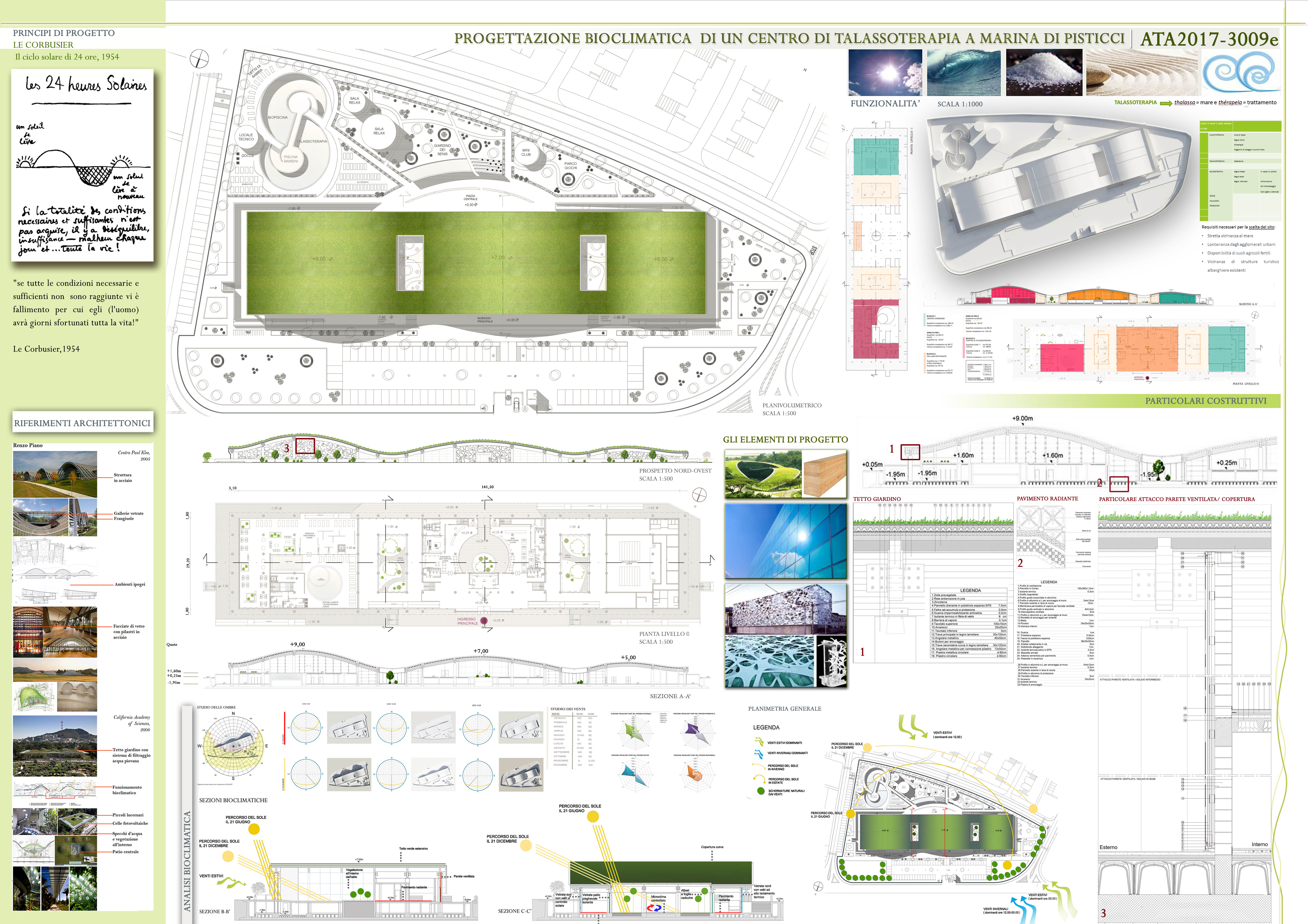 Progettazione bioclimatica di un centro di talassoterapia a Marina di Pisticci Board