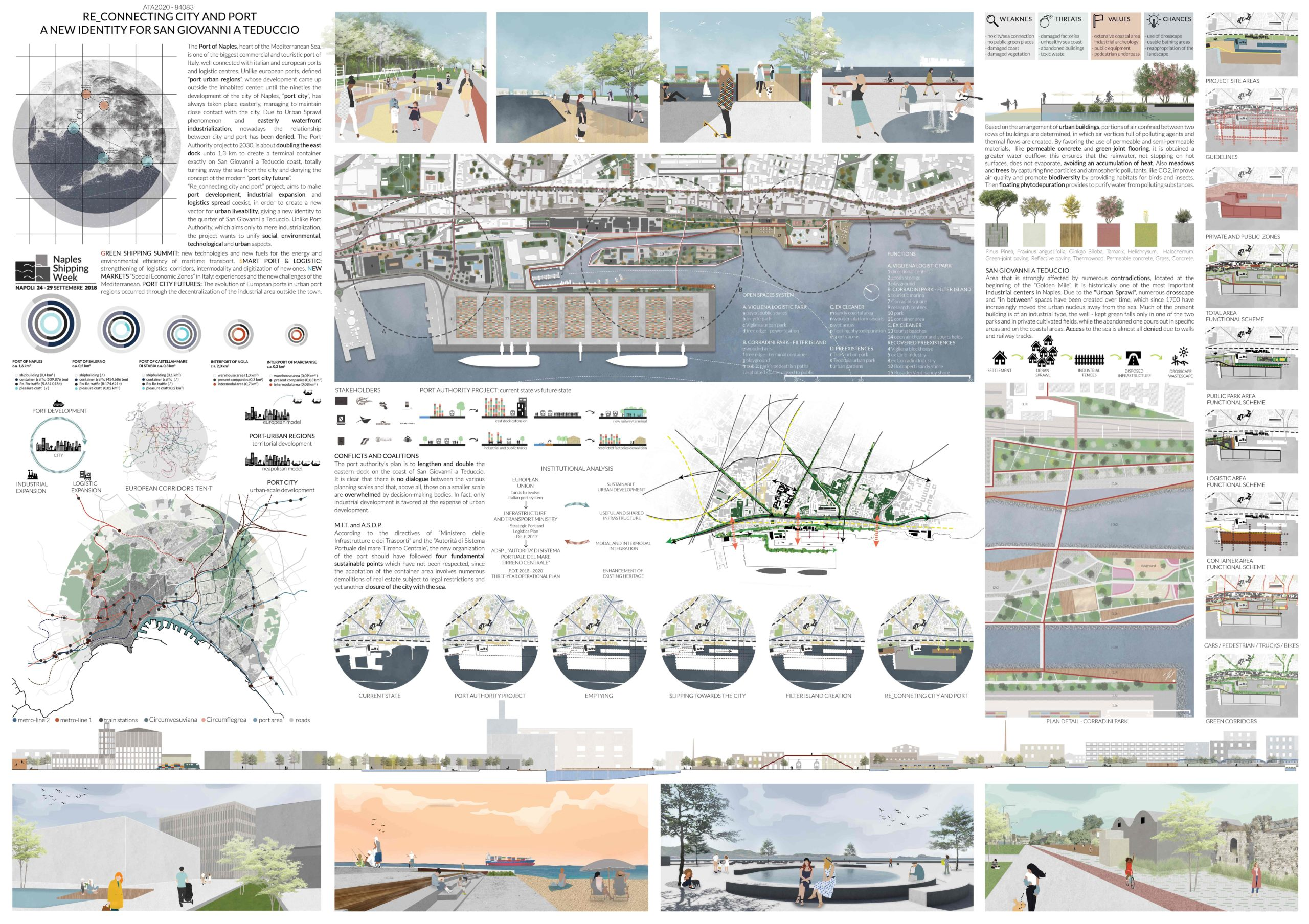 re_connecting city and port: a new identity for San Giovanni a Teduccio Board