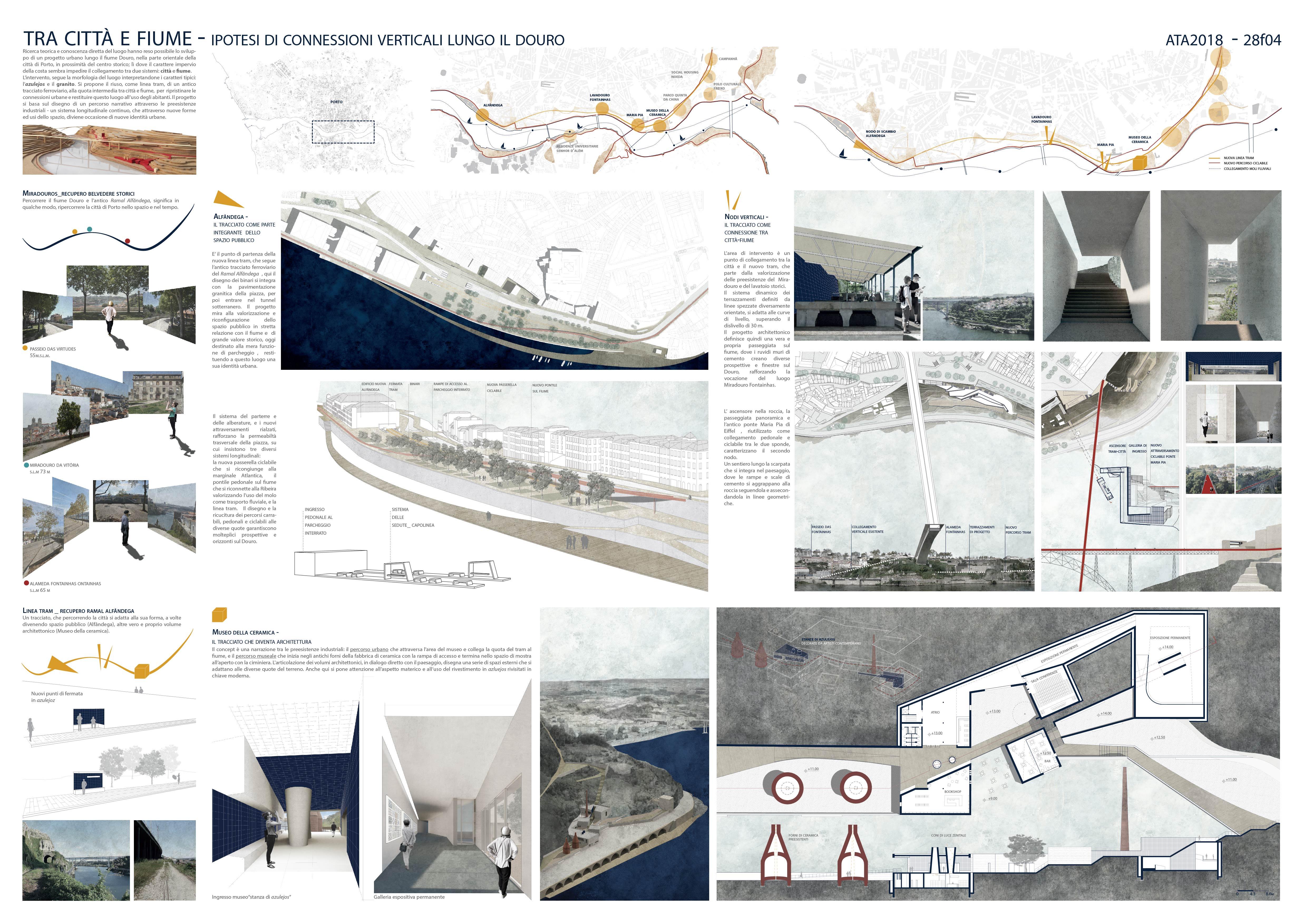 TRA CITTÀ E FIUME- Ipotesi di connessioni verticali lungo il Douro Board