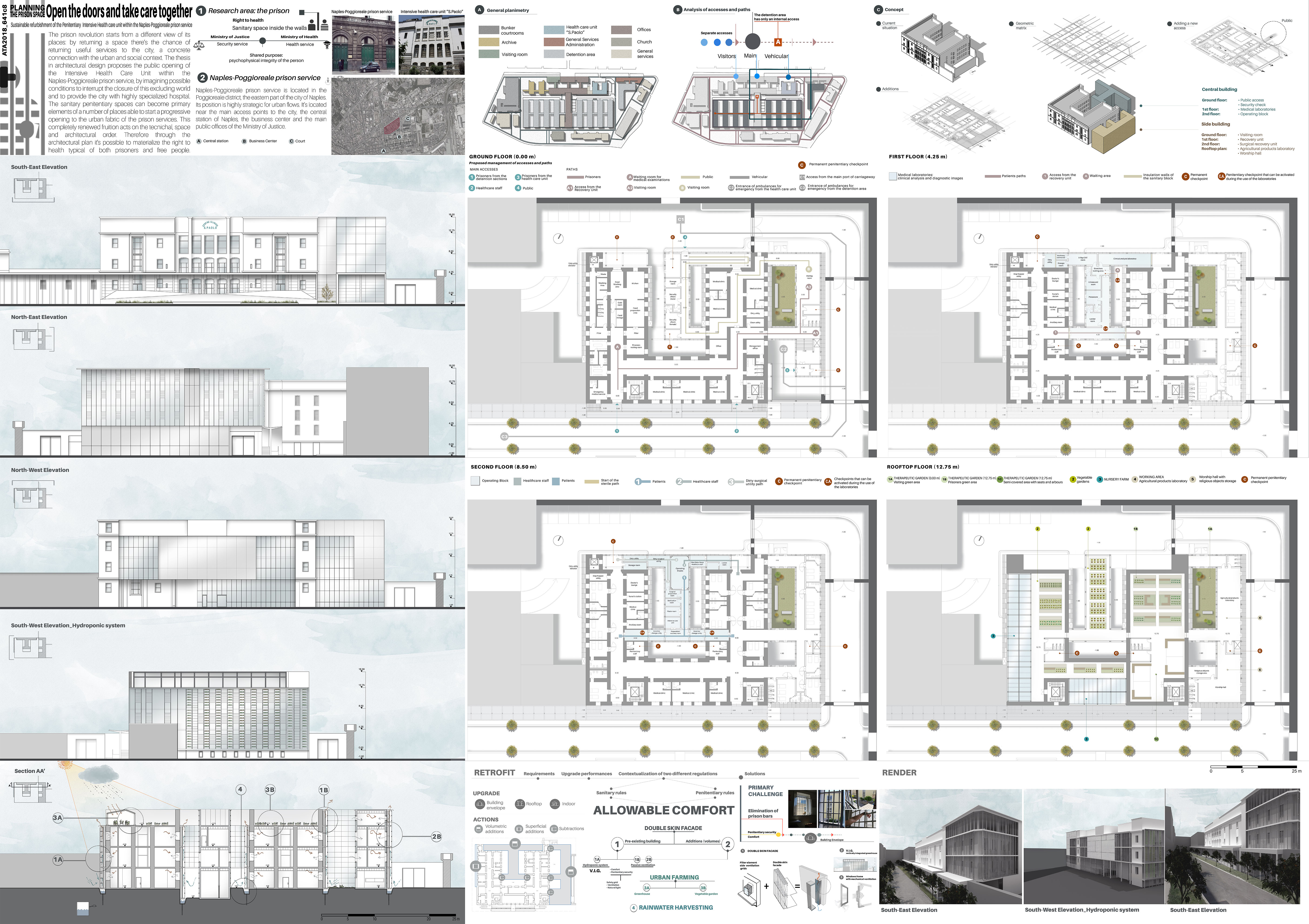 """Planning the prison space – """"Open the doors and take care together"""": sustainable refurbishment of the Penitentiary Intensive Health Care Unit within the Naples-Poggioreale prison service Board"""