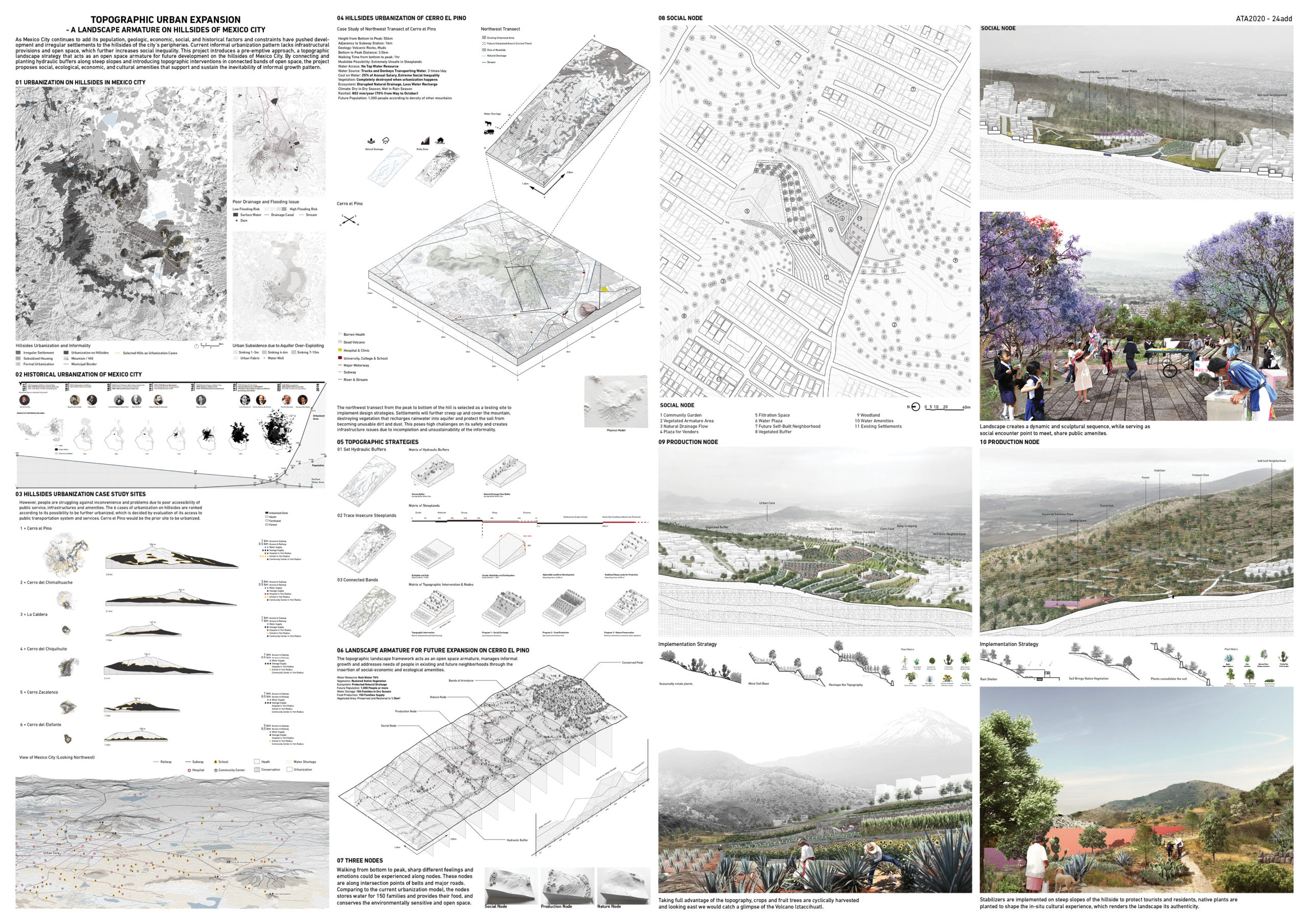 Topographic Urban Expansion – A Landscape Armature on the Hillsides of Mexico City Board
