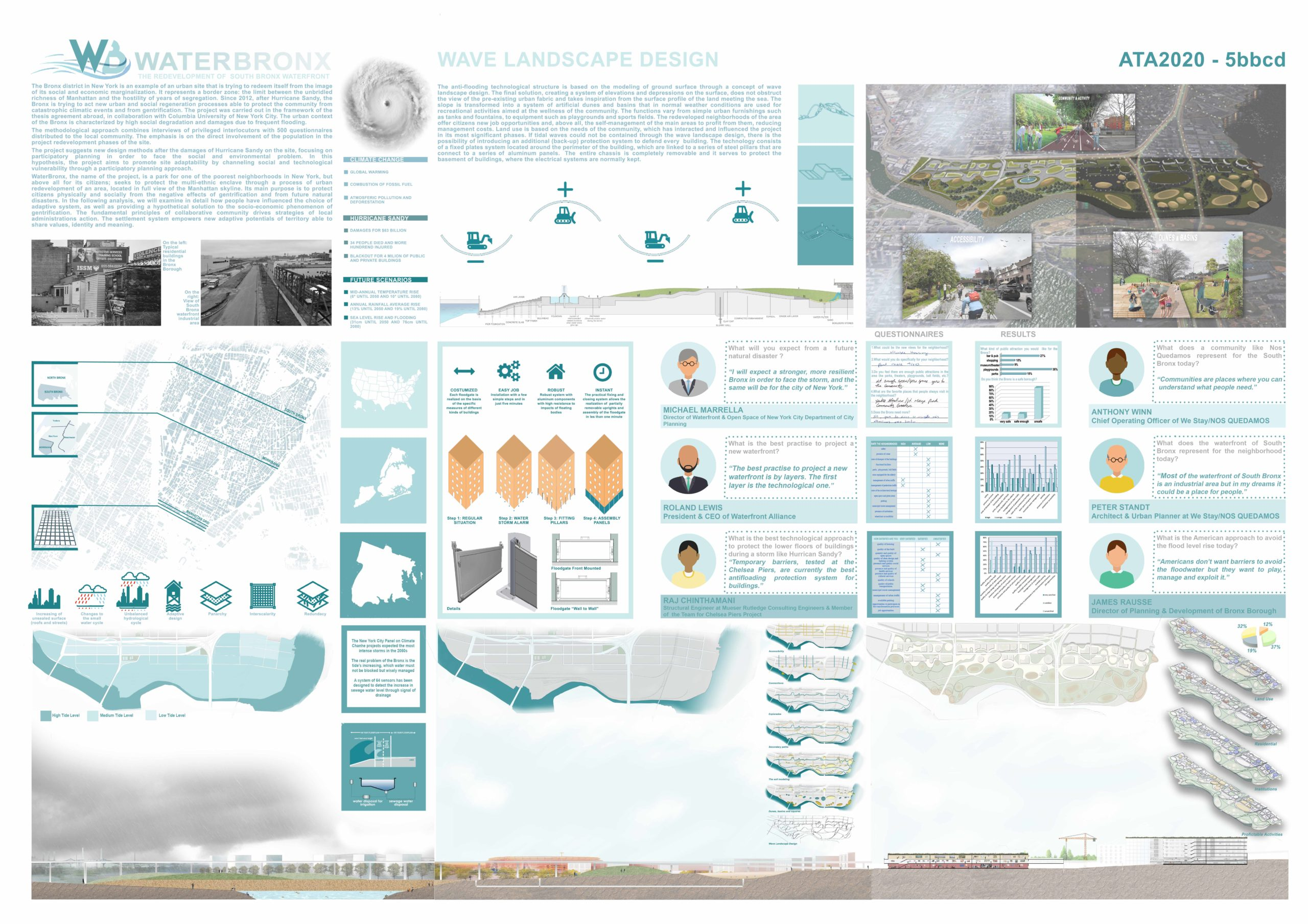 WaterBronx: The Redevelopment of South Bronx waterfront Board