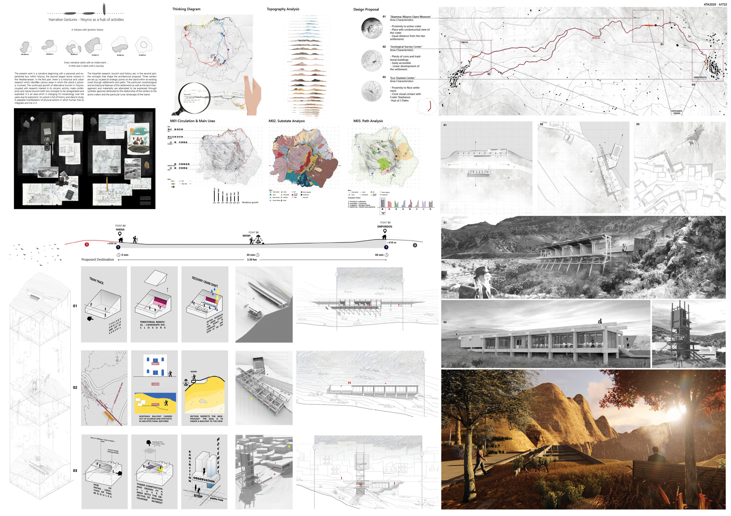 """Narrative Gestures: """" Nisyros as a hub of activities. """" Board"""