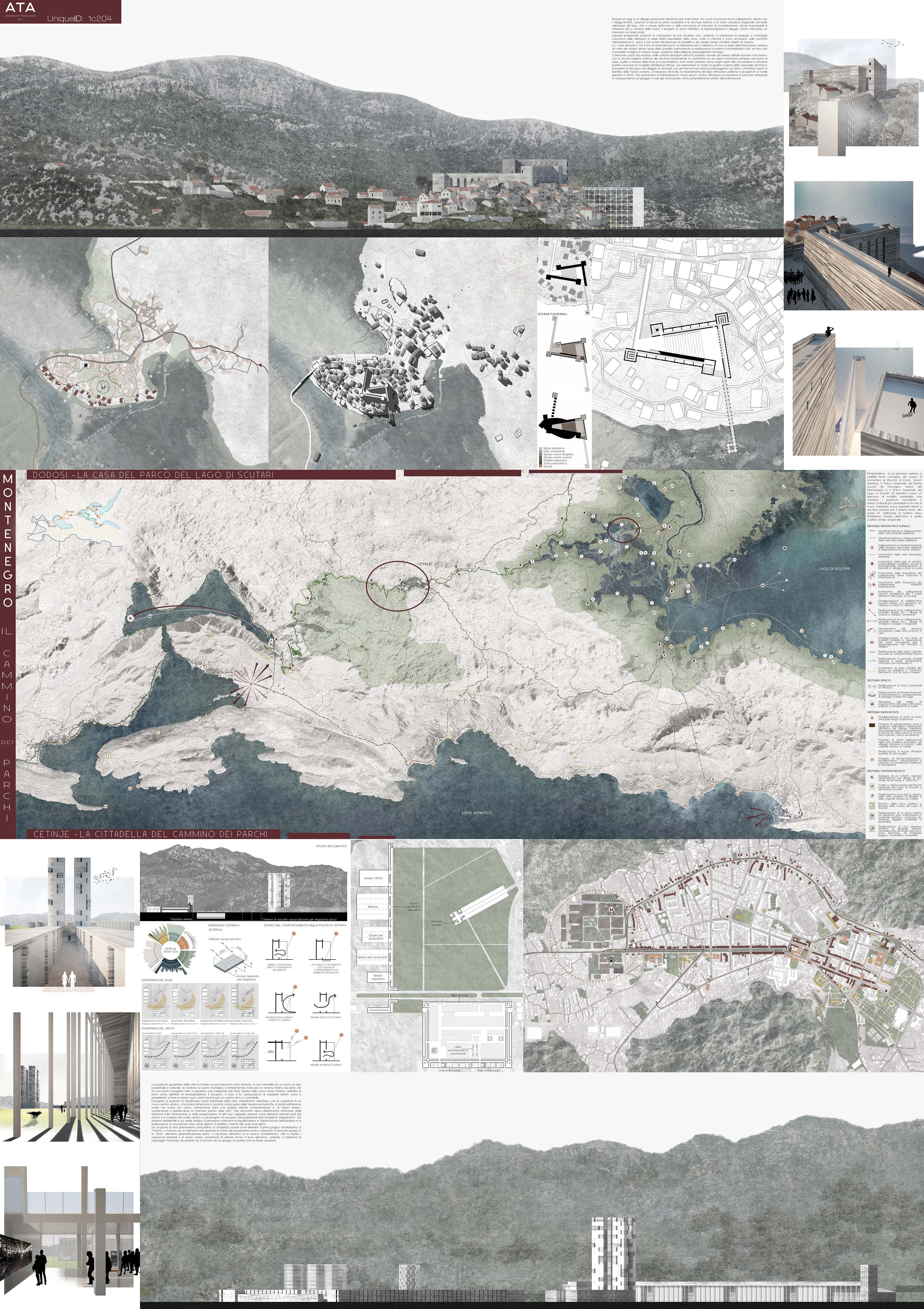Il Cammino dei Parchi – Montenegro Board