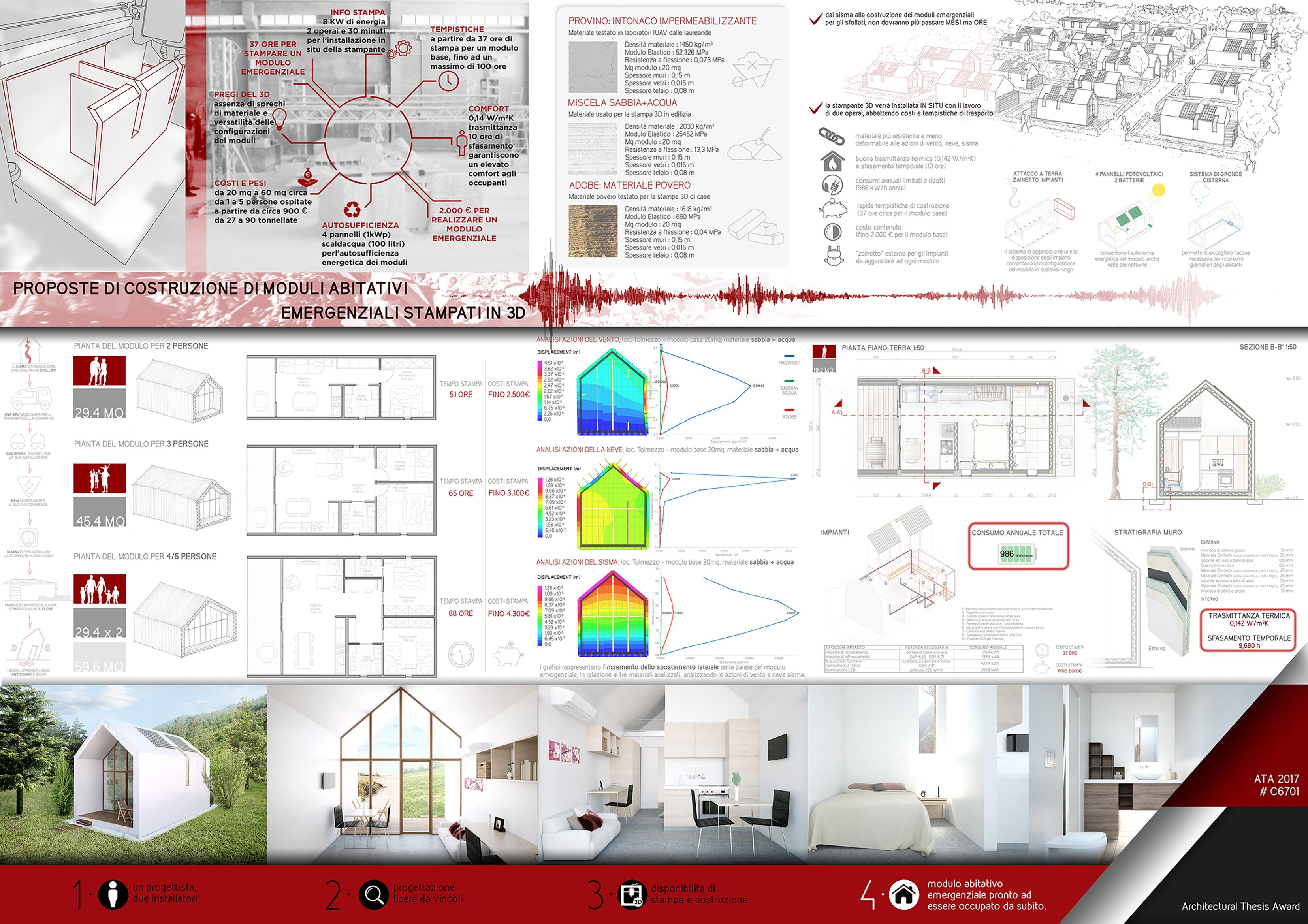 Proposte di costruzione di moduli abitativi emergenziali stampati in 3D Board