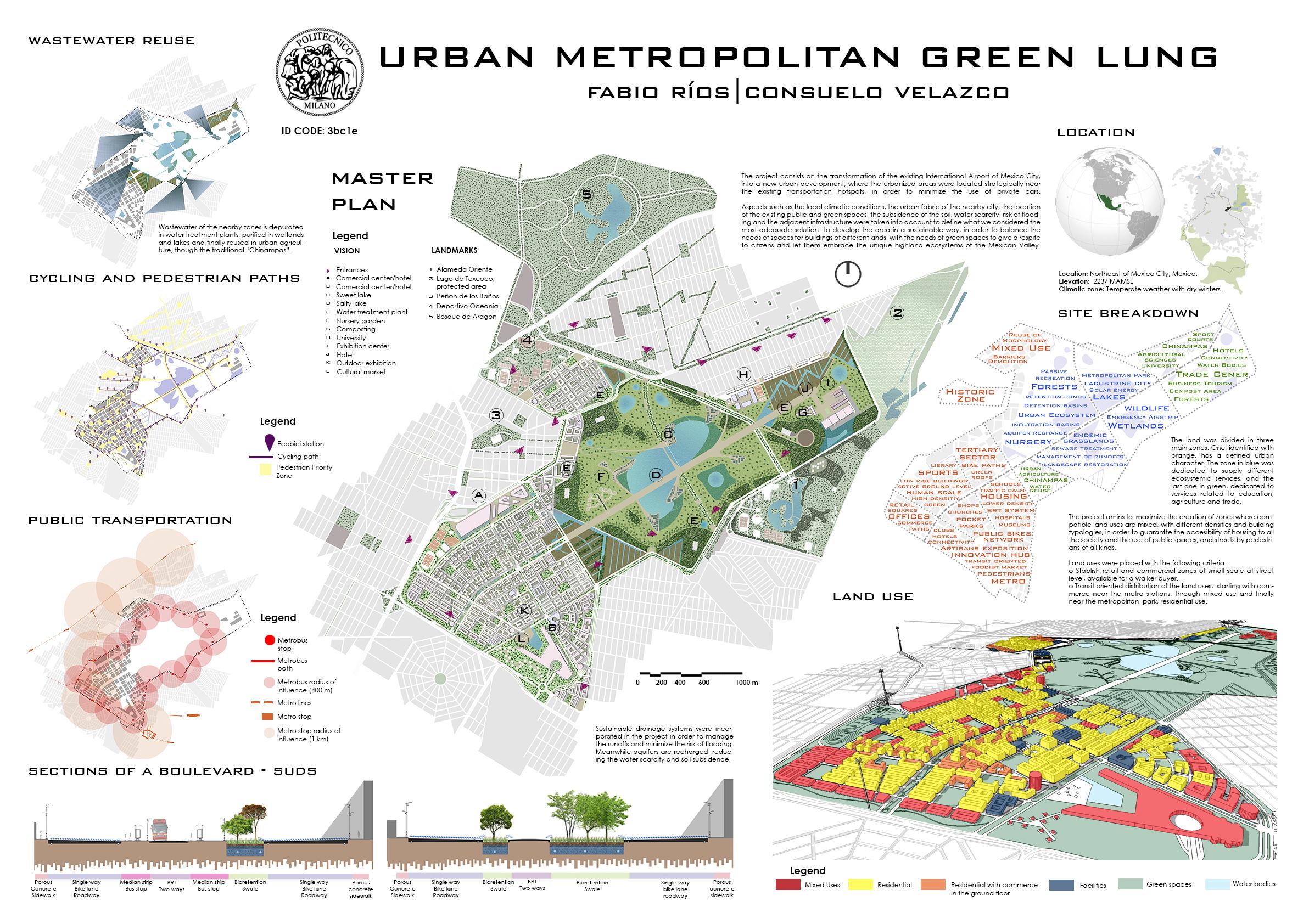 URBAN METROPOLITAN GREEN LUNG Board