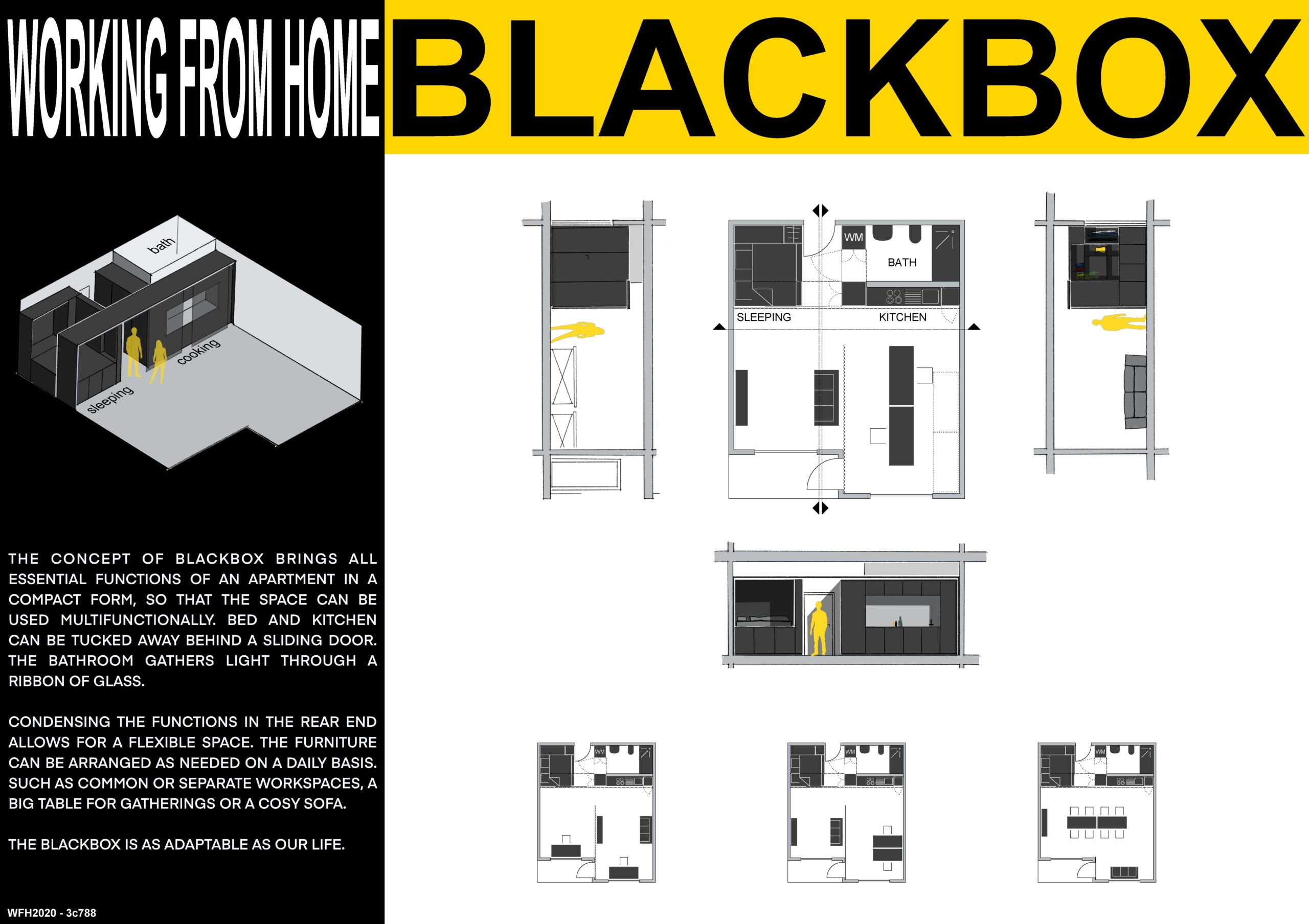 BLACKBOX Board