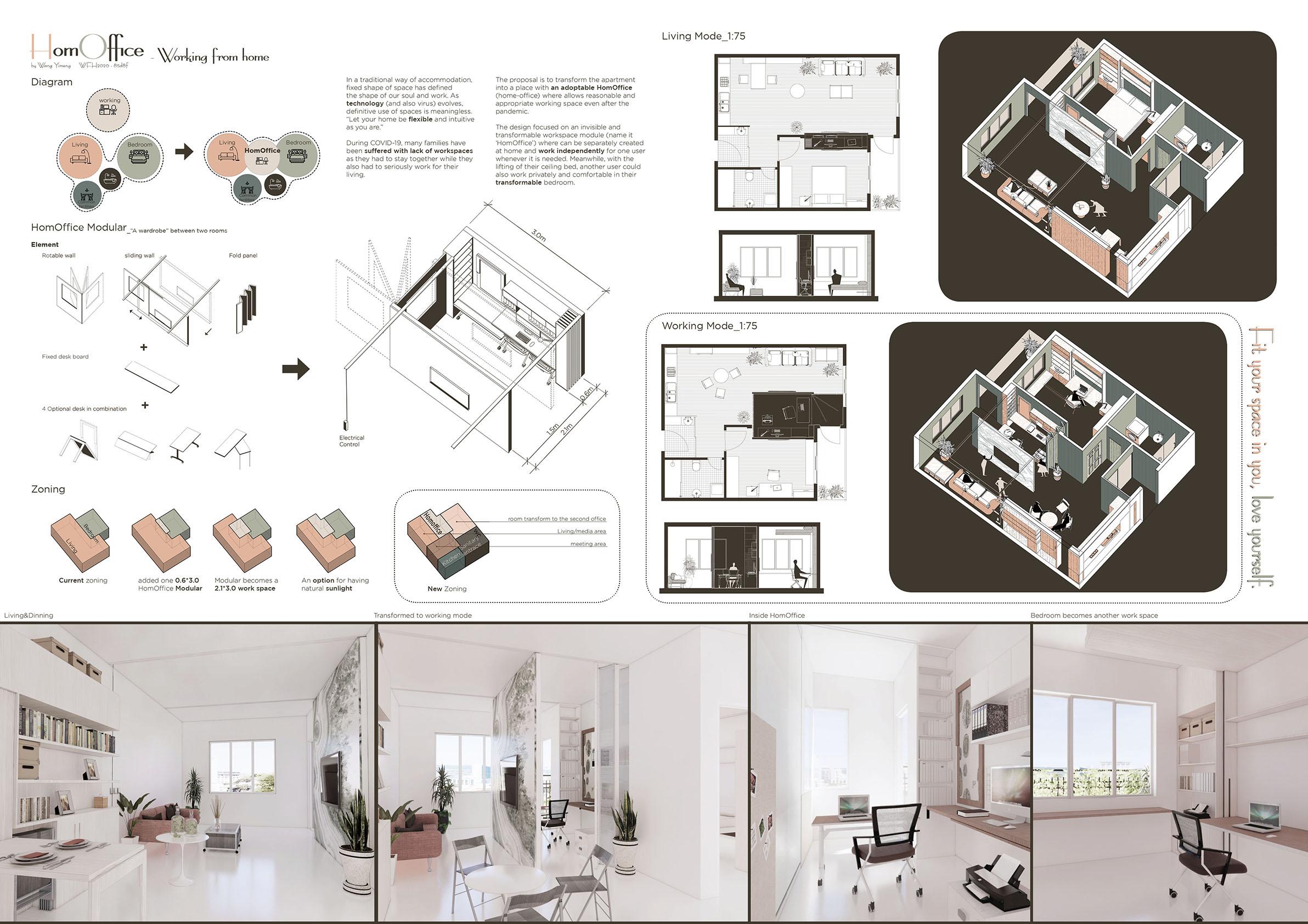 HomOffice_redo-reshape domesticity after Covid-19 Board