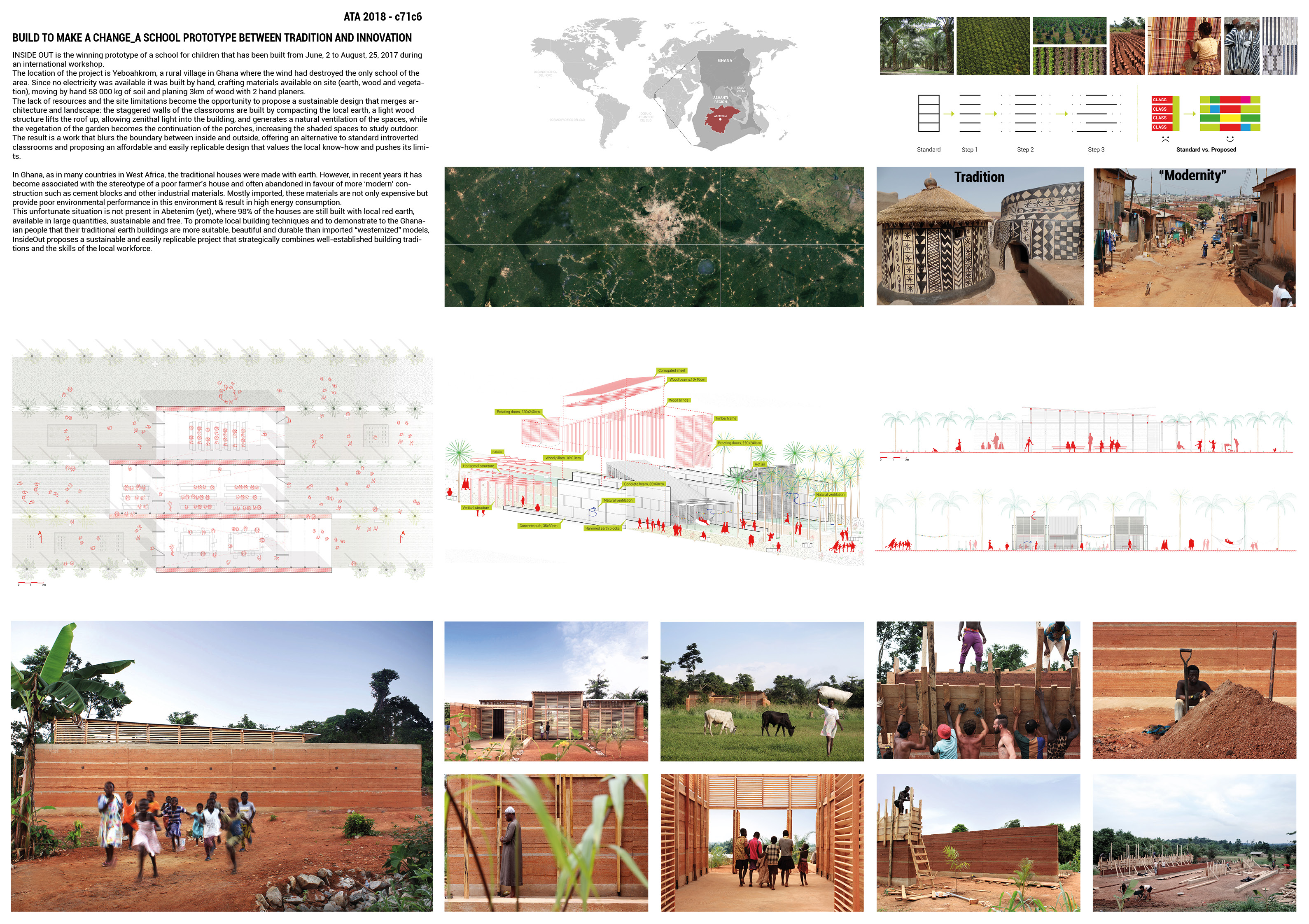 Build to make a change_A school prototype between tradition and innovation in Ghana Board