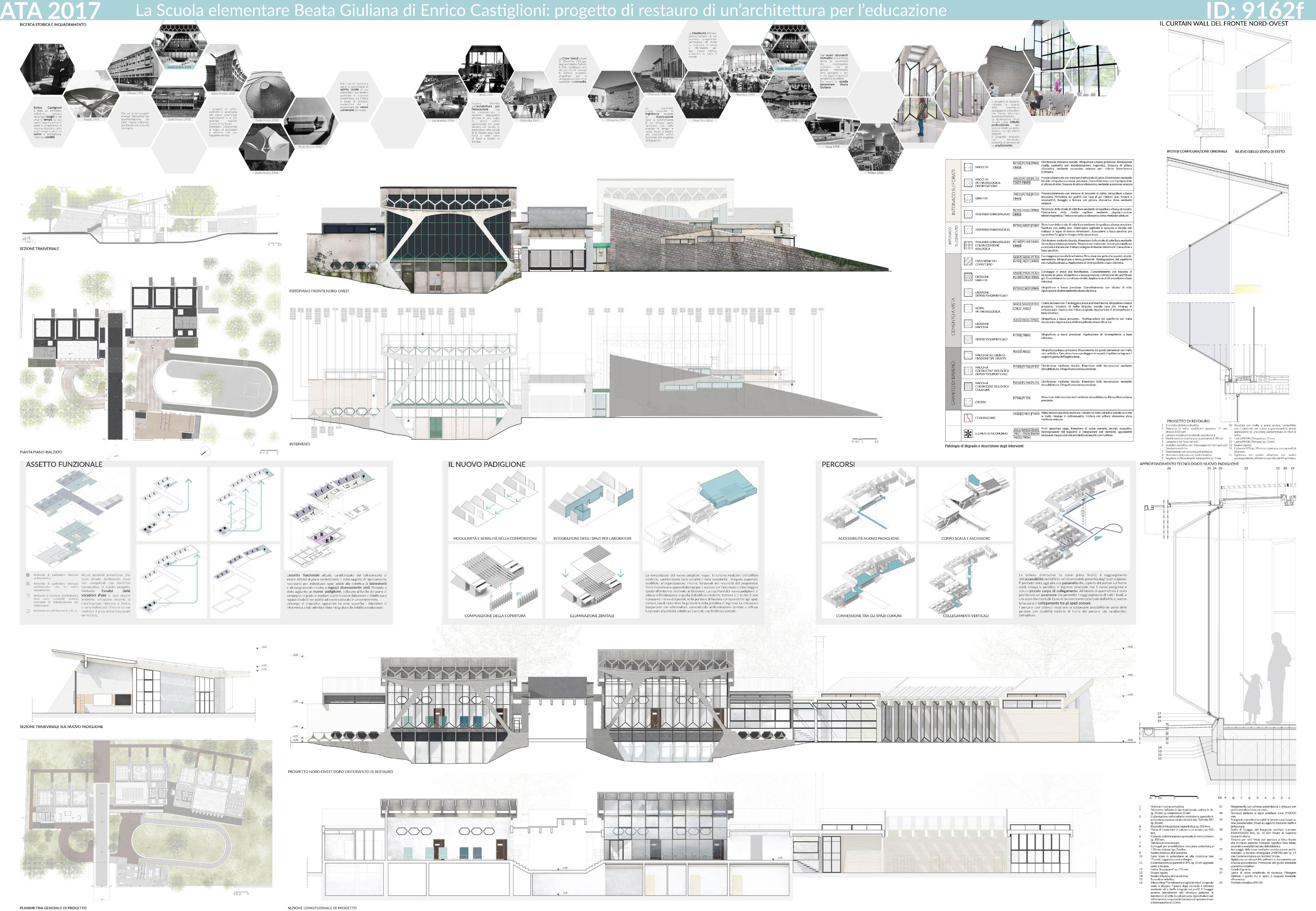 La scuola elementare Beata Giuliana di Enrico Castiglioni: progetto di restauro di un'architettura per l'educazione Board