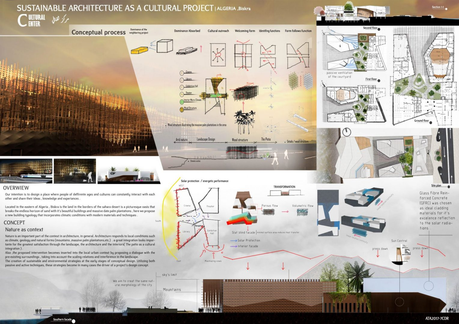 Sustainable architecture as a cultural project Board