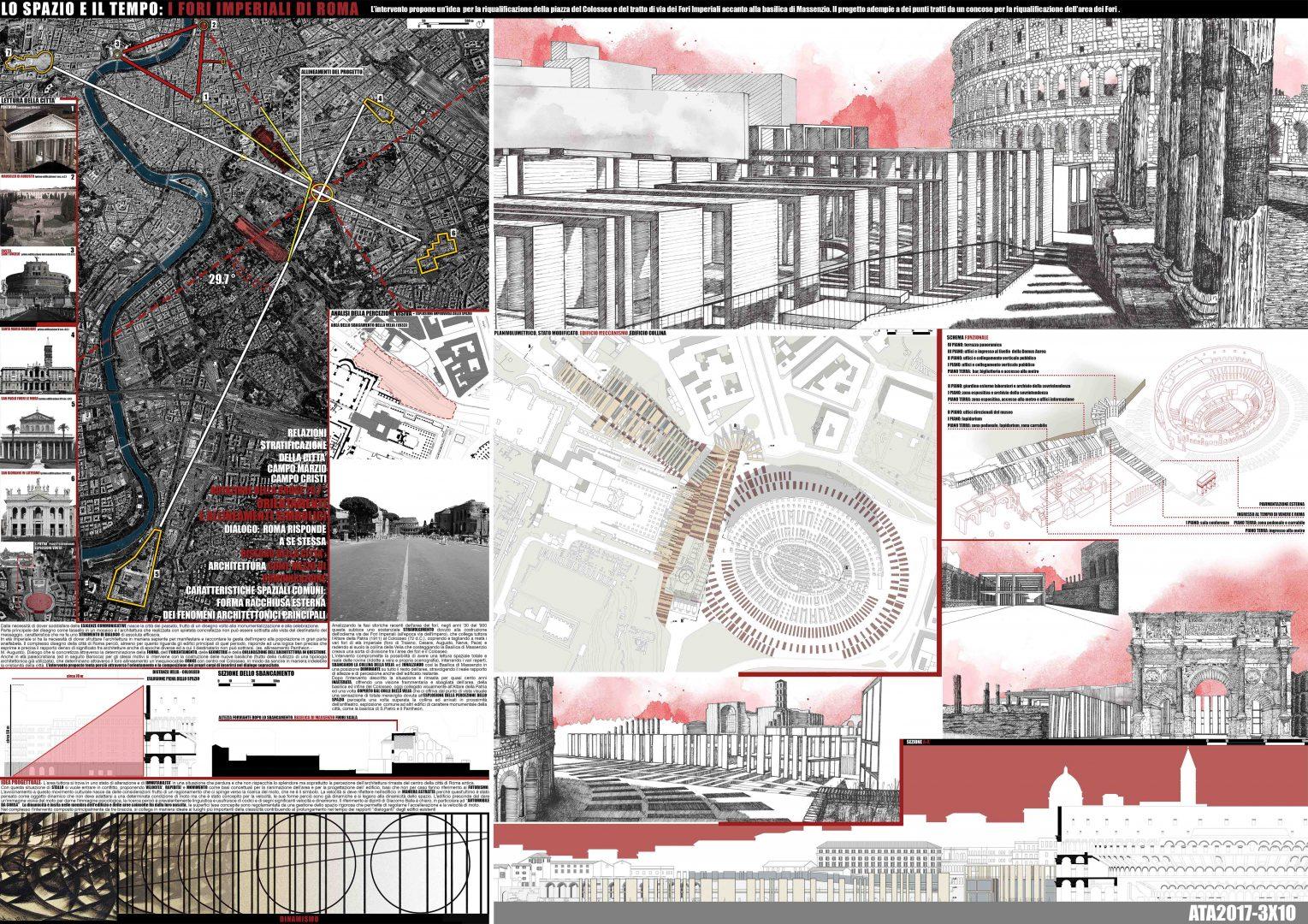 Lo spazio e il tempo: i Fori Imperiali di Roma Board